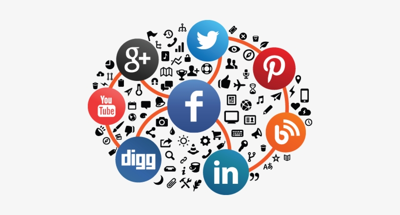 Digital Marketing Services | SMO